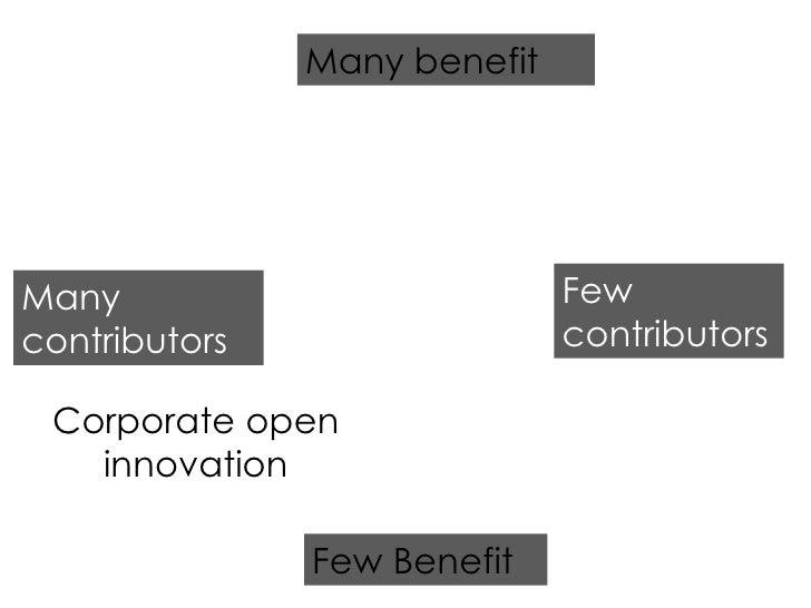 Few Benefit Many benefit Many contributors Few contributors Corporate open innovation