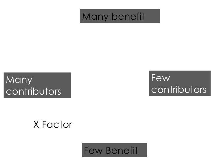 Few Benefit Many benefit Many contributors Few contributors X Factor