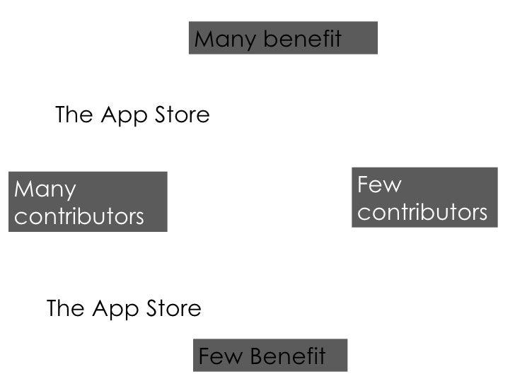 Few Benefit Many benefit Many contributors Few contributors The App Store The App Store