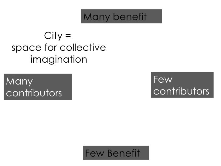 Few Benefit Many benefit Many contributors Few contributors City =  space for collective imagination