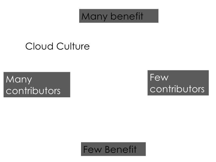 Few Benefit Many benefit Many contributors Few contributors Cloud Culture