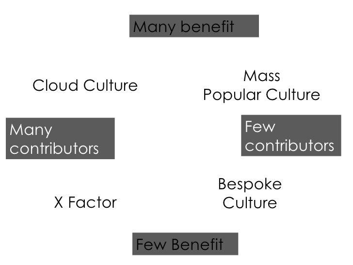 Few Benefit Many benefit Many contributors Few contributors Bespoke Culture Mass Popular Culture X Factor Cloud Culture