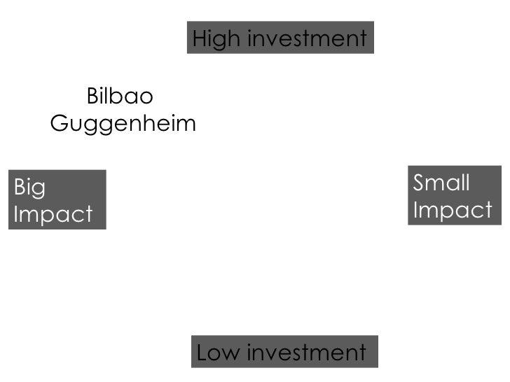 Low investment High investment Big Impact Small Impact Bilbao  Guggenheim