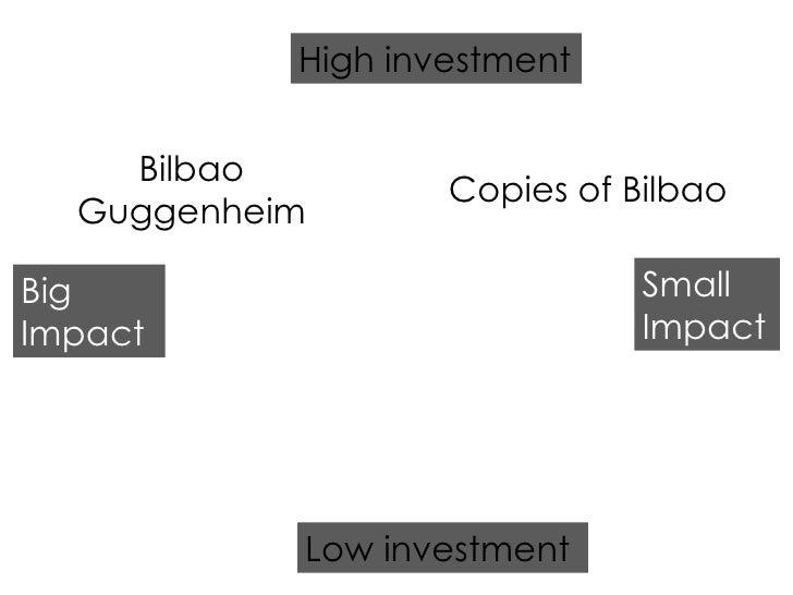 Low investment High investment Big Impact Small Impact Bilbao Guggenheim Copies of Bilbao
