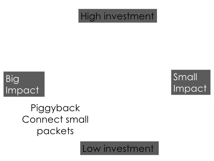 Low investment High investment Big Impact Small Impact Piggyback Connect small packets
