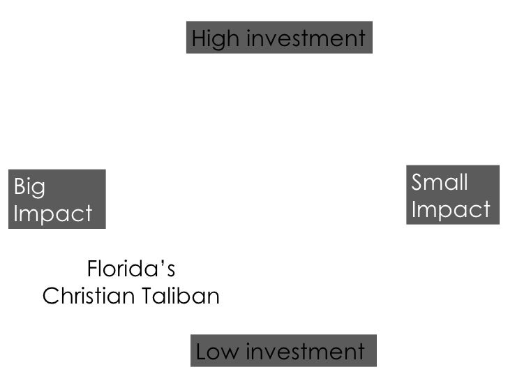 Low investment High investment Big Impact Small Impact Florida's Christian Taliban