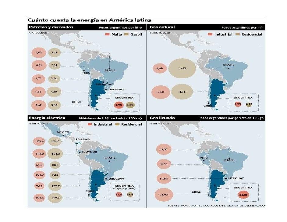 """DATOS MEGSA - ACUERDO 2007   1. PPP de los contratos de gas pertenecientes al acuerdo con clientes """"Industrias"""" desde la c..."""