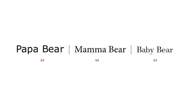 Papa Bear | Mamma Bear | Baby Bear 64 64 64