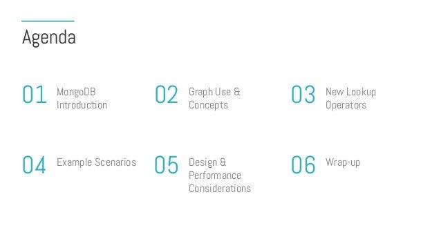 Agenda MongoDB Introduction 01 New Lookup Operators 03Graph Use & Concepts 02 Example Scenarios 04 Wrap-up 06Design & Perf...