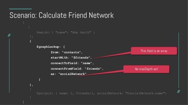 "Scenario: Calculate Friend Network { ""_id"" : 0, ""name"" : ""Bob Smith"", ""friends"" : [ ""Anna Jones"", ""Chris Green"" ], ""social..."