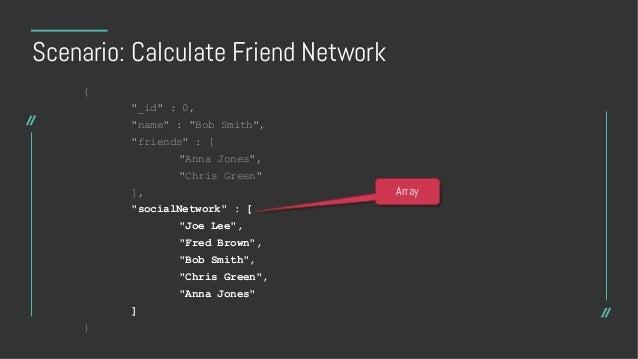 Friends Network - Social Bob Smith Chris Greenfriends Anna Jones Joe Lee Recommendation ?
