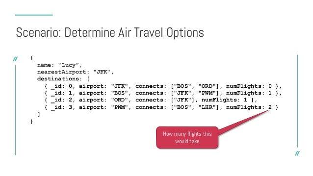 ORD JFK BOS PWM LHR ATL Scenario: Determine Air Travel Options