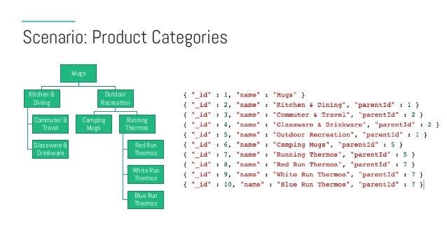 Scenario: Product Categories Get all children 2 levels deep – flat result