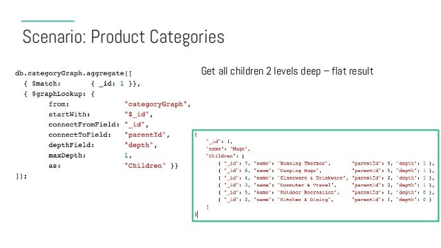Scenario: Product Categories Get all children 2 levels deep – nested result