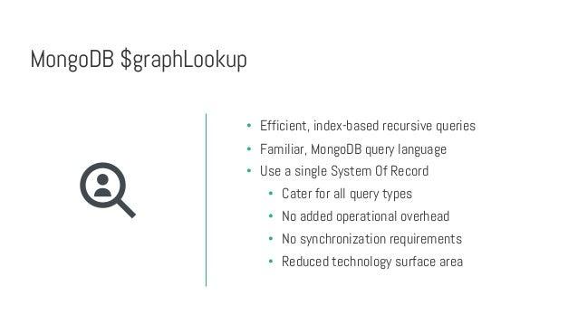 Graph Operations With MongoDB Charles Sarrazin Senior Consulting Engineer, MongoDB