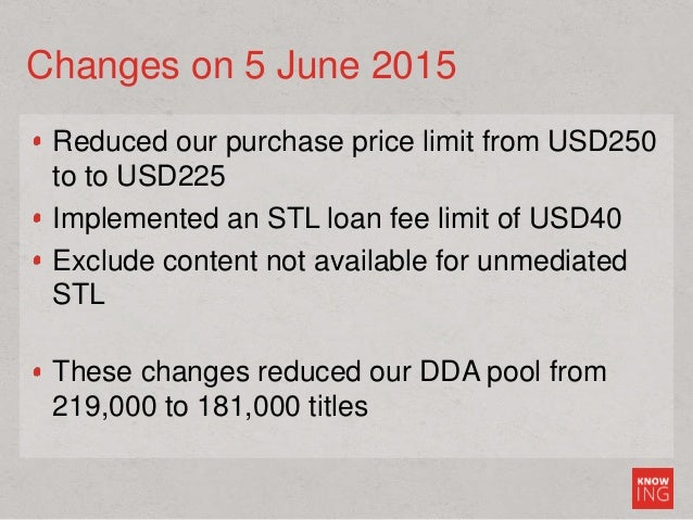 Changes on 5 June 2015 Reduced our purchase price limit from USD250 to to USD225 Implemented an STL loan fee limit of USD4...