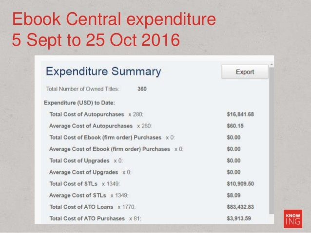 Ebook Central expenditure 5 Sept to 25 Oct 2016