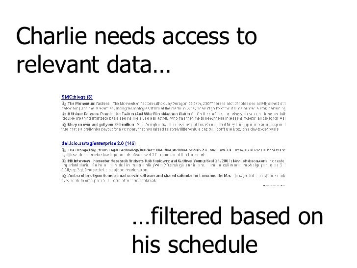 Charlie needs access to relevant data… … filtered based on his schedule