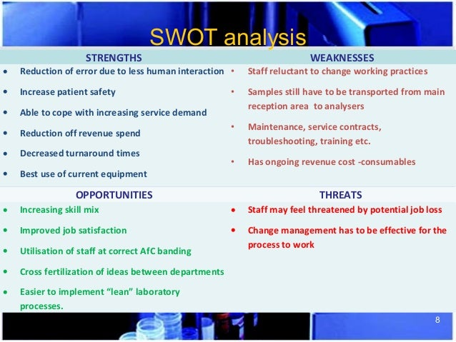 swot analysis strengths