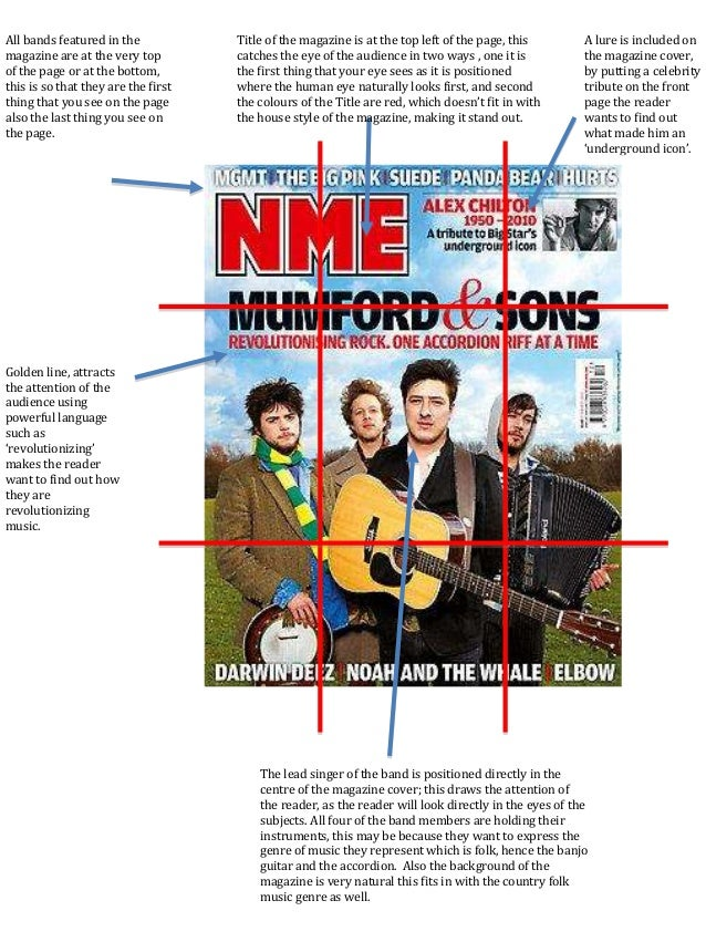 All bands featured in the magazine are at the very top of the page or at the bottom, this is so that they are the first th...