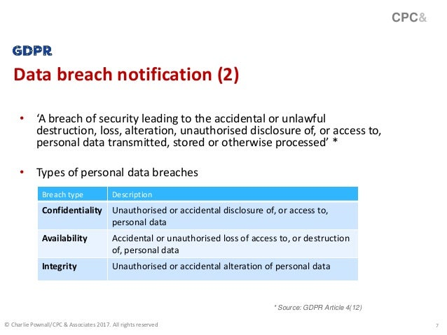 GDPR: Data Breach Notification and Communications