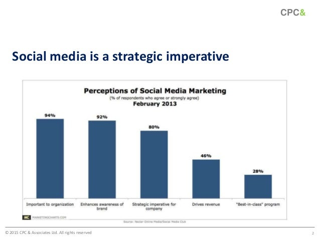 How To Develop Social Media Strategy Slide 2