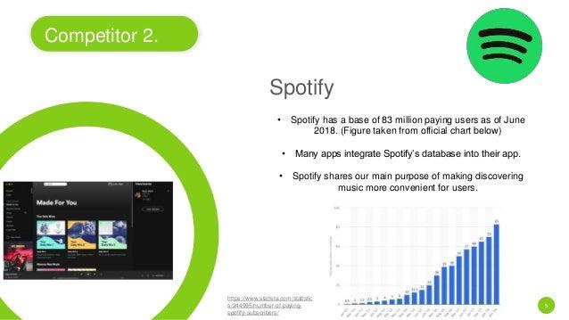 MixMap Pitch - MD5217