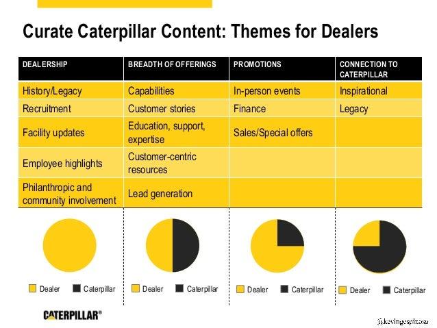 B2B Social Media Strategy by Kevin Espinosa of Caterpillar