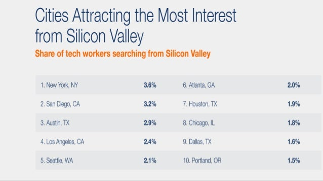 What the Rest of the World Wants Silicon Valley To Know.