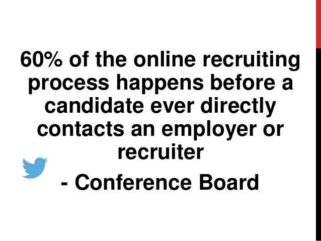 Marketing Fundamentals for HR and Recruiting