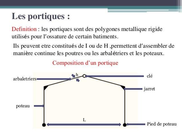 Charpente m tallique - Definition de hauteur ...