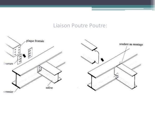 poutrelle acier ipn poutre mtallique riveteen bois mise en situation ancrage ipn poutre. Black Bedroom Furniture Sets. Home Design Ideas