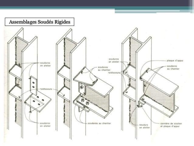 Charpente metallique pdf max min - Detail charpente metallique ...