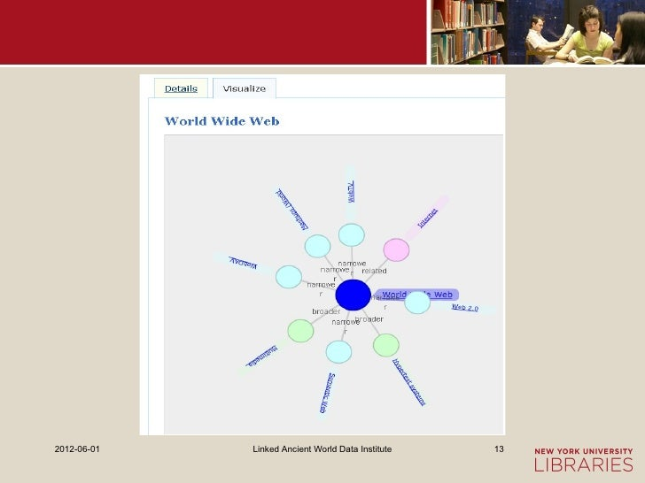 2012-06-01   Linked Ancient World Data Institute   13