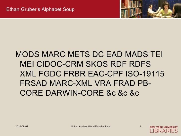 Ethan Gruber's Alphabet Soup   MODS MARC METS DC EAD MADS TEI    MEI CIDOC-CRM SKOS RDF RDFS    XML FGDC FRBR EAC-CPF ISO-...