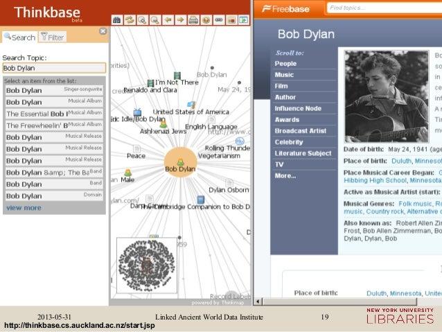 Linked Ancient World Data Institute2013-05-31 19http://thinkbase.cs.auckland.ac.nz/start.jsp