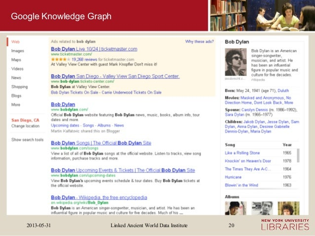Linked Ancient World Data Institute2013-05-31 20Google Knowledge Graph
