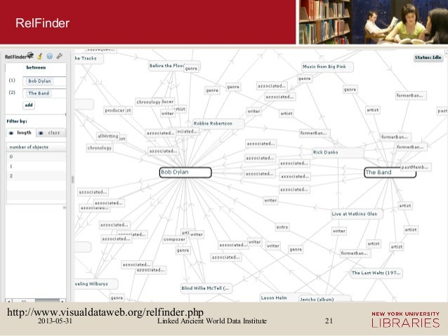 Linked Ancient World Data Institute2013-05-31 21RelFinderhttp://www.visualdataweb.org/relfinder.php