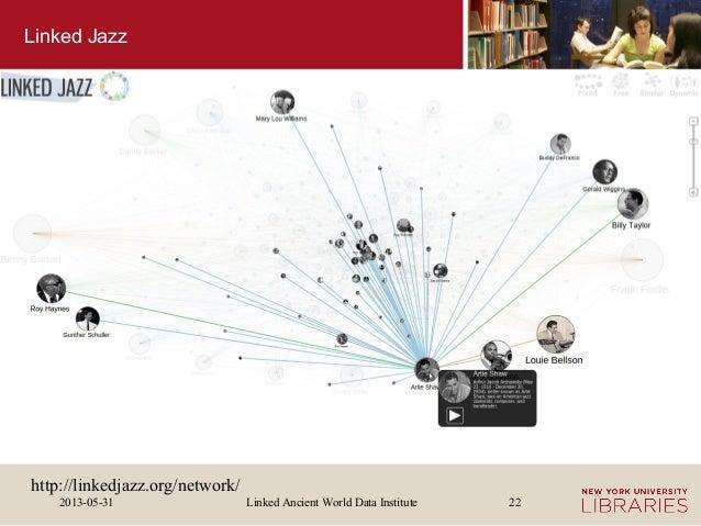 Linked Ancient World Data Institute2013-05-31 22Linked Jazzhttp://linkedjazz.org/network/
