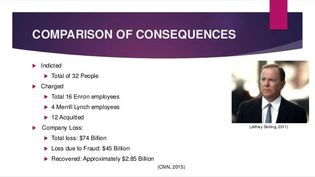 ethics accounting scandals and enron s Energy trader enron corp found itself at the centre of one of corporate america's biggest scandals scandals as rumours about enron's accounting.