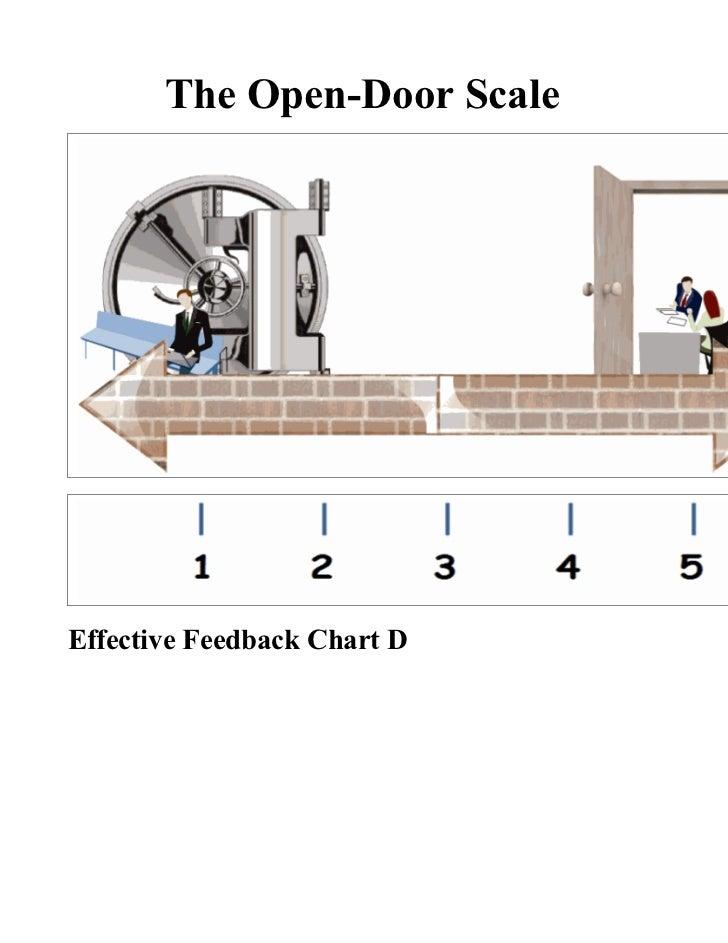 The Open-Door ScaleEffective Feedback Chart D