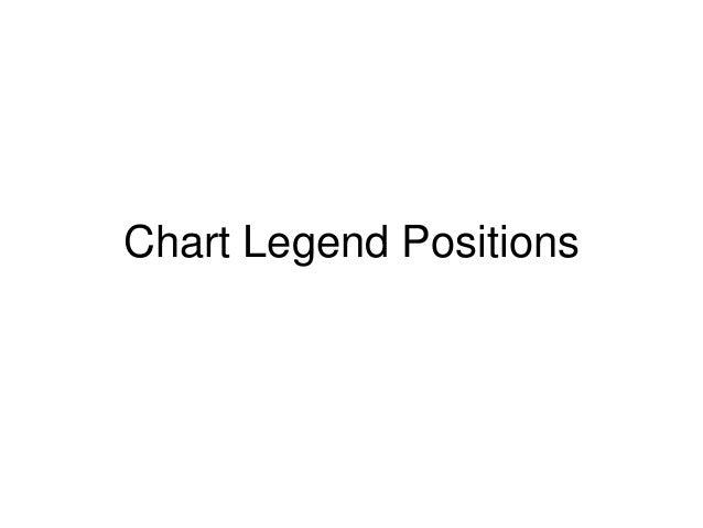 Chart Legend Positions