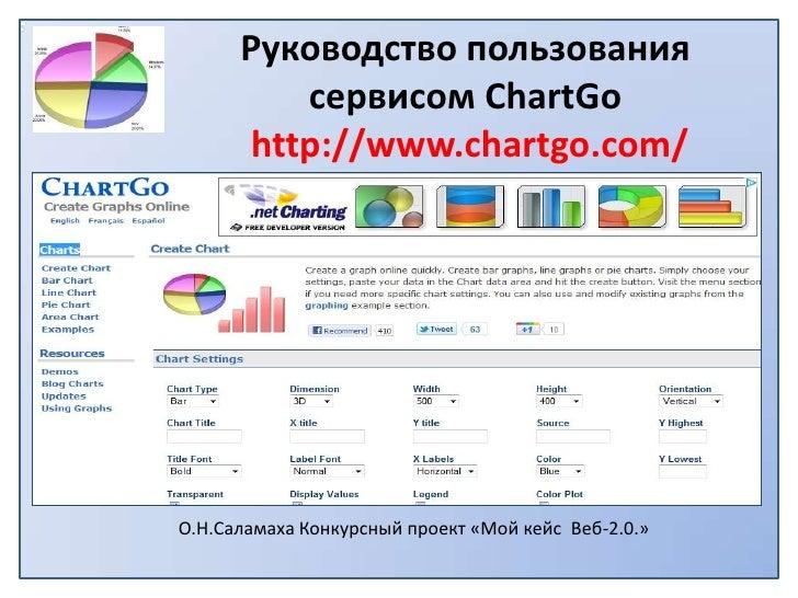 Руководствопользования сервисомChartGо http://www.chartgo.com/<br />О.Н.Саламаха Конкурсный проект «Мой кейс  Веб-2.0.» <b...