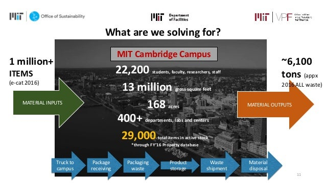 13 million gross square feet 22,200 students, faculty, researchers, staff 168 acres Package receiving Truck to campus Prod...