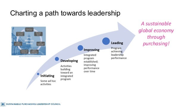 Charting a path towards leadership A sustainable global economy through purchasing!