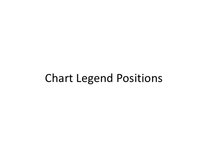 Chart Legend Positions<br />