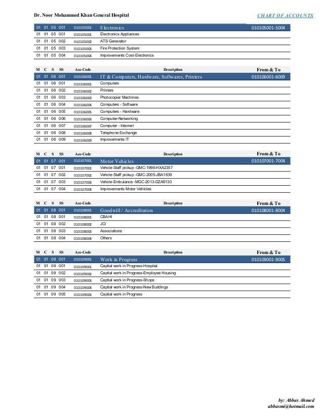 chart of accounts list pdf