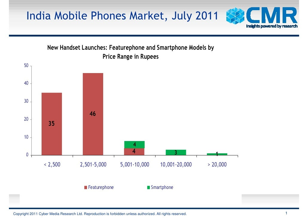 India Mobile Phones Market, July 2011                           India Mobile Phone's Market: New Launches – July 2011     ...