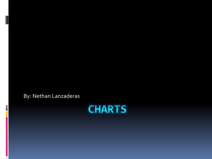 Charts<br />By: Nethan Lanzaderas <br />