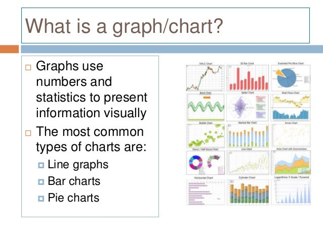 What is a graph/chart?  Graphs use numbers and statistics to present information visually  The most common types of char...